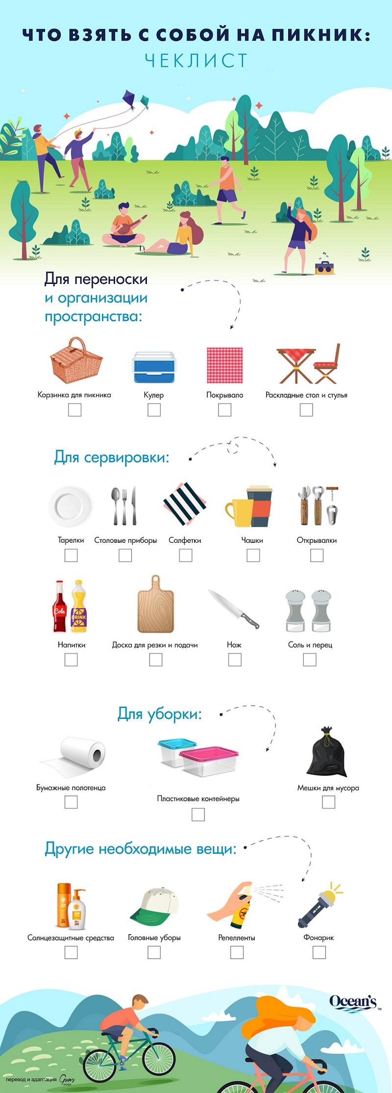 пикник, чеклист пикник, пикник инфографика, что взять на пикник, организация пикника, отдых на природе