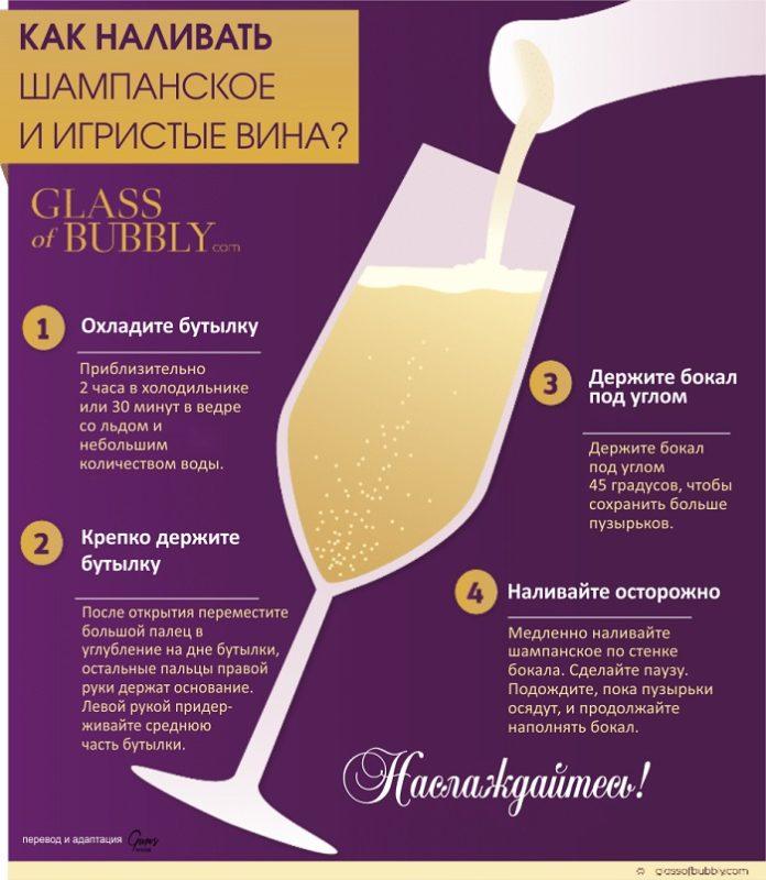 подача шампанского, подача игристых вин, закуски к шампанскому, с чем подавать шампанское, шампанское бокалы, шампанское и еда, как наливать шампанское